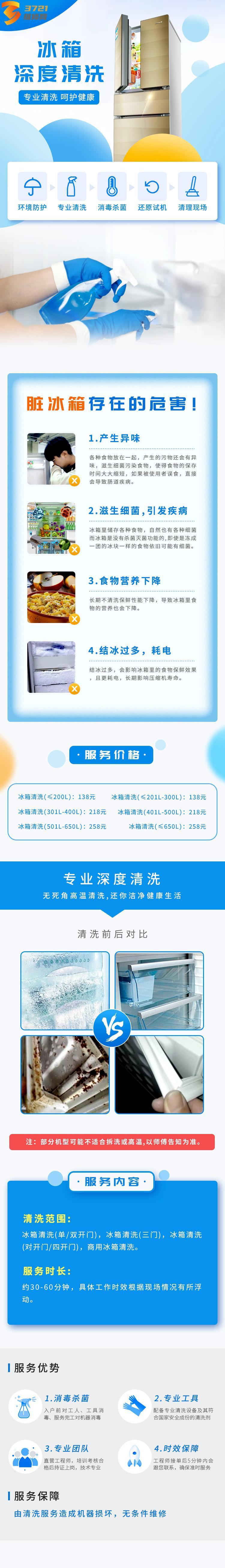 冰箱-清洗升級詳情.jpg