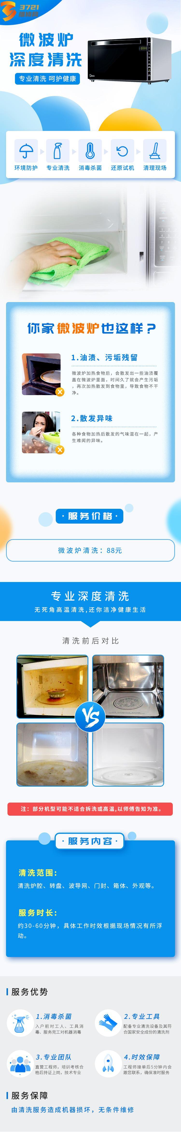 微波爐-清洗升級詳情.jpg