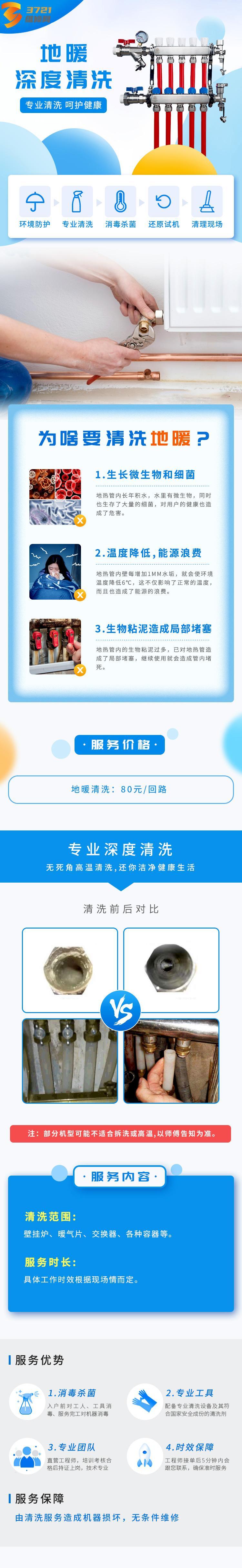 地暖-清洗升級詳情.jpg