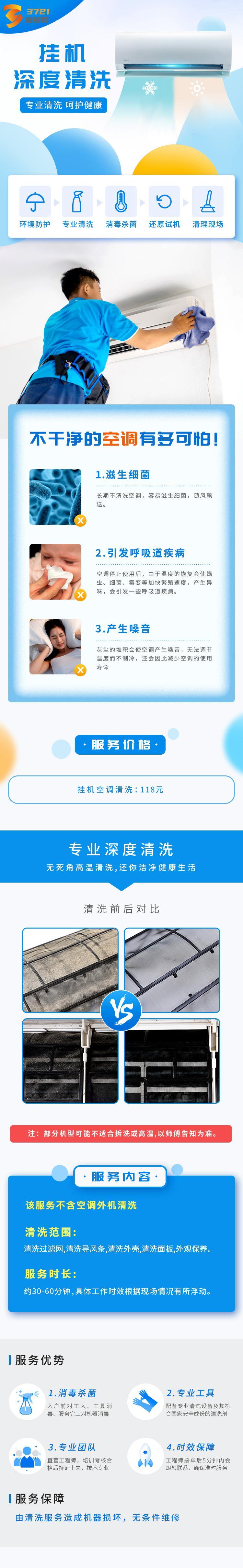 掛機-清洗升級詳情.jpg