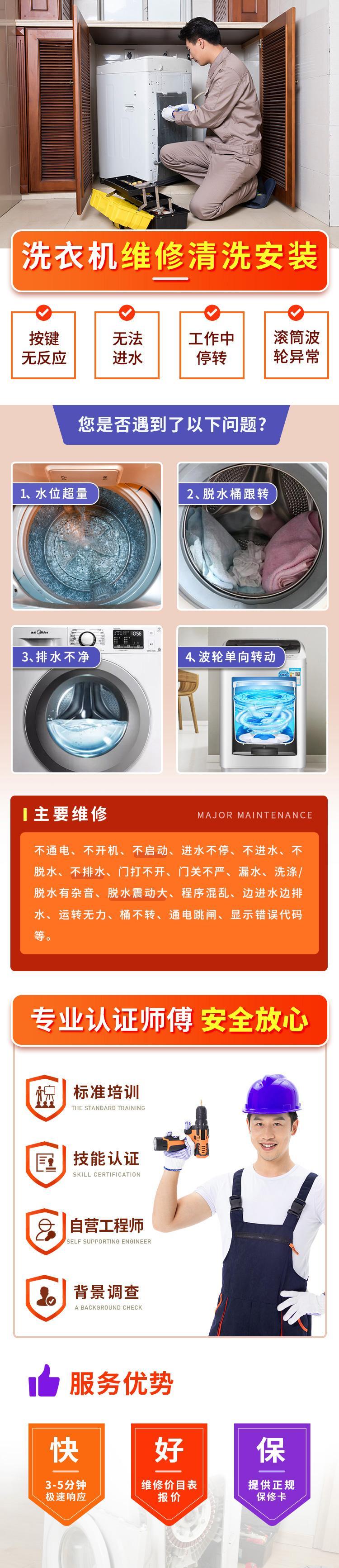 非啄木鳥-洗衣機維修.jpg